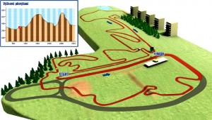 2010 Tabor Cyclocross World Championships Course Map (courtesy race organizer)