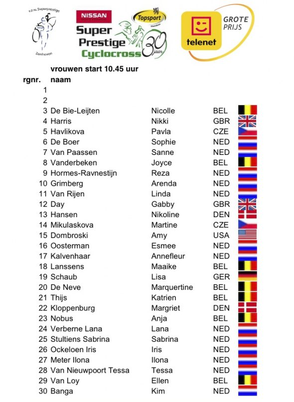 women zonhoven start list