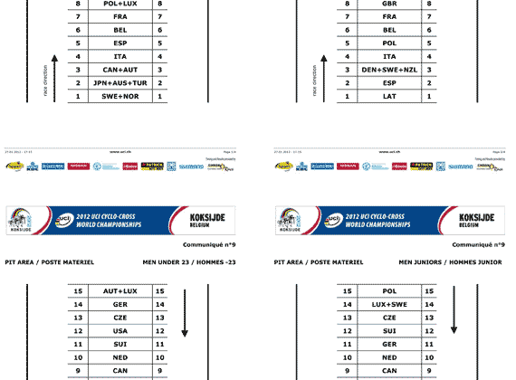 cyclocross-worlds-pit-assignments