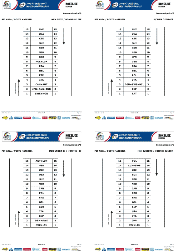 the 2012 Cyclo-cross World Championships Koksijde, Belgium pit lane assignments