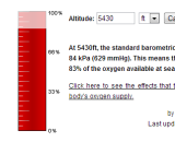 Oxygen levels in Boulder, Colorado are 83% of sea level. graph: Altitude.org