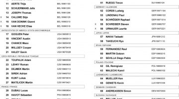 2014 Cyclocross World Championships - Junior Men's start list, bib numbers