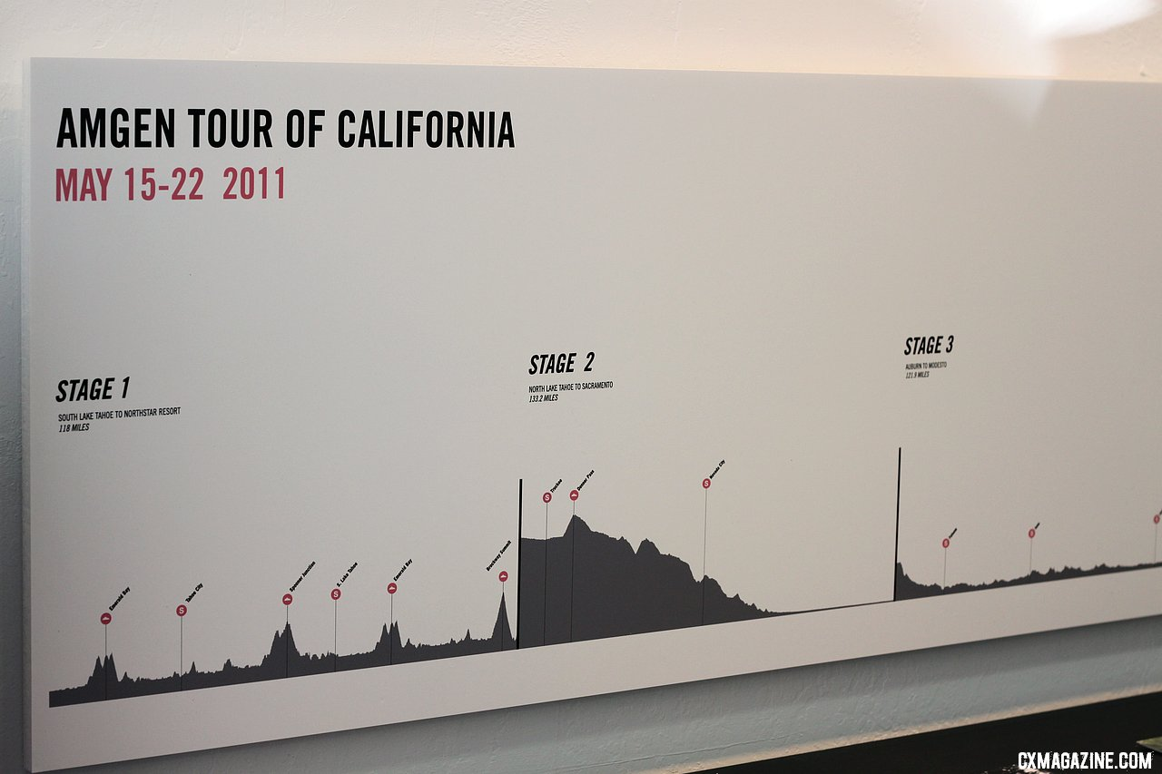 Rapha\'s wall shows the Tour of California\'s elevation profile for each stage. © Cyclocross Magazine