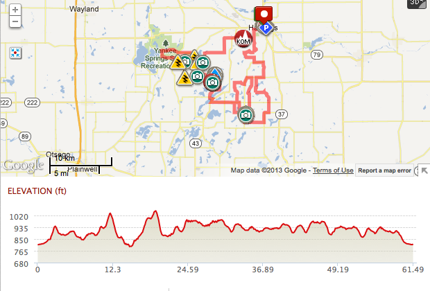 The Barry Roubaix map and elevation profile.