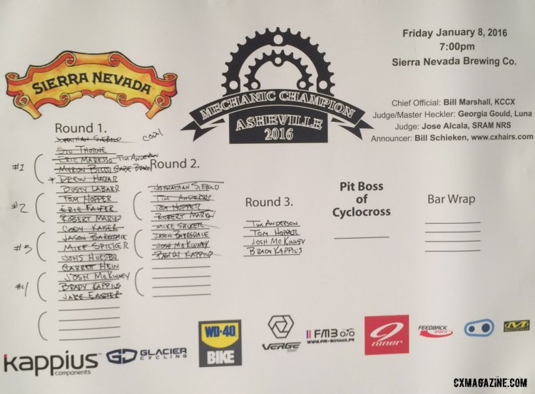 The Mechanics National Championship bracket going into the third and final round. © Cyclocross Magazine