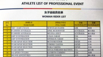 2016 UCI Qiansen Trophy Cyclocross Race #1 - Women's Start List