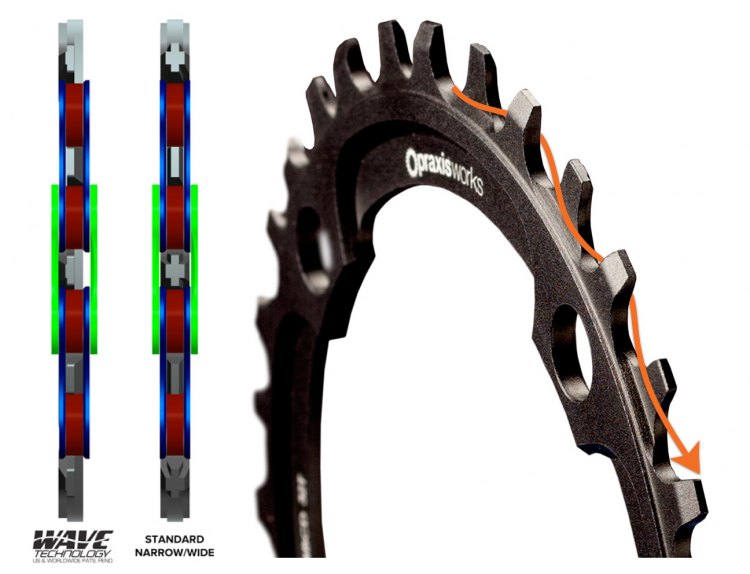 Praxis reinvents the wide-narrow chainring with an offset approach.