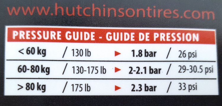 Hutchinson's packaging guidance for suggested inflation pressure for its Overide tubeless gravel tire. © Cyclocross Magazine