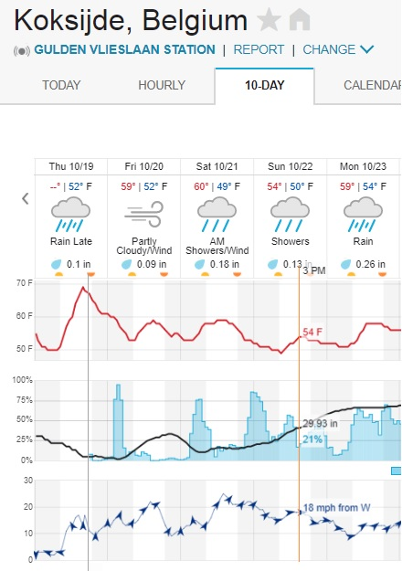 2017 World Cup Koksijde weather forecast. photo: wunderground.com