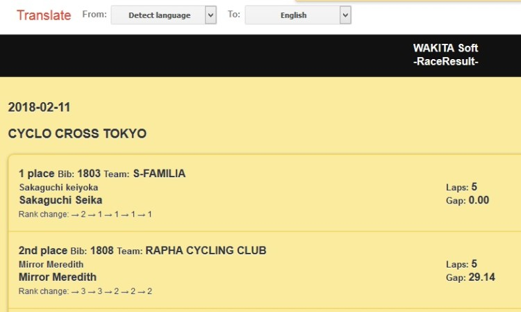 """Meredith Mirror"" was Meredith Miller's (translated) alter ego for the 2018 Cyclocross Tokyo, but even the winner was translated wrong. Seika = Kiyoka."
