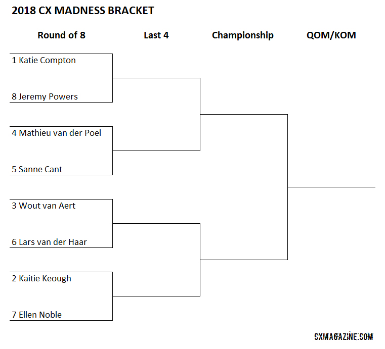 CX Madness Final 8 Bracket