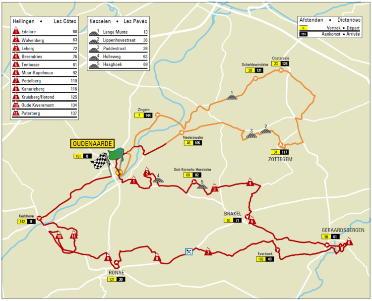 2018 Women's Tour of Flanders route