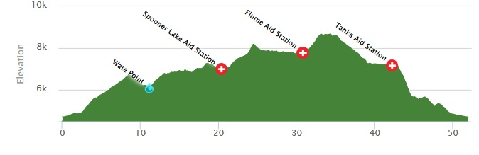 The profile of the Carson City Capital 50 shows a good amount of climbing and descending.