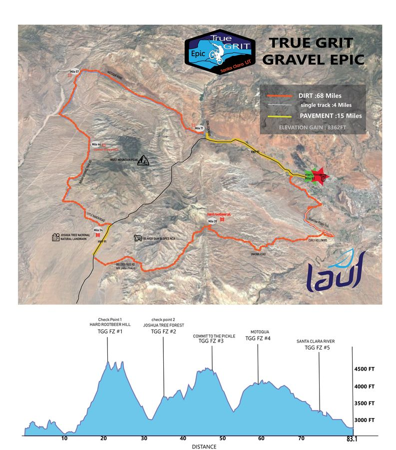 2019 True Grit Gravel Epic course map
