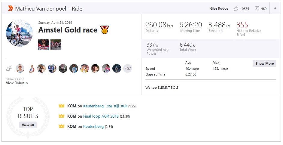 Let's All Gawk at Mathieu van der Poel's Strava File from Amstel Gold
