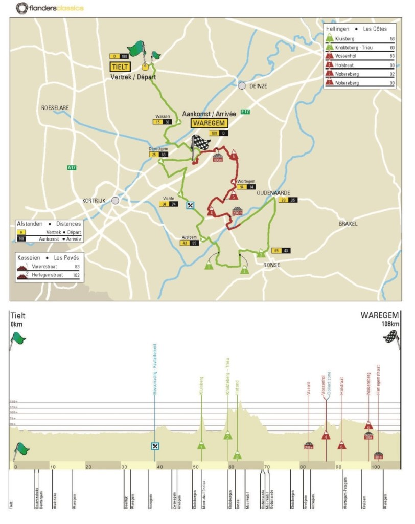 2019 Women's Tour of Flanders course map