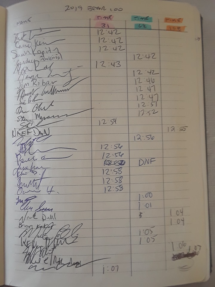2019 Bear 100 results sheet