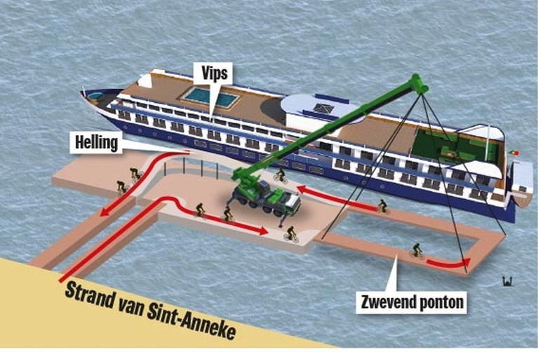 Belgian Nationals pontoon plan. photo: Nieuwsblad.be